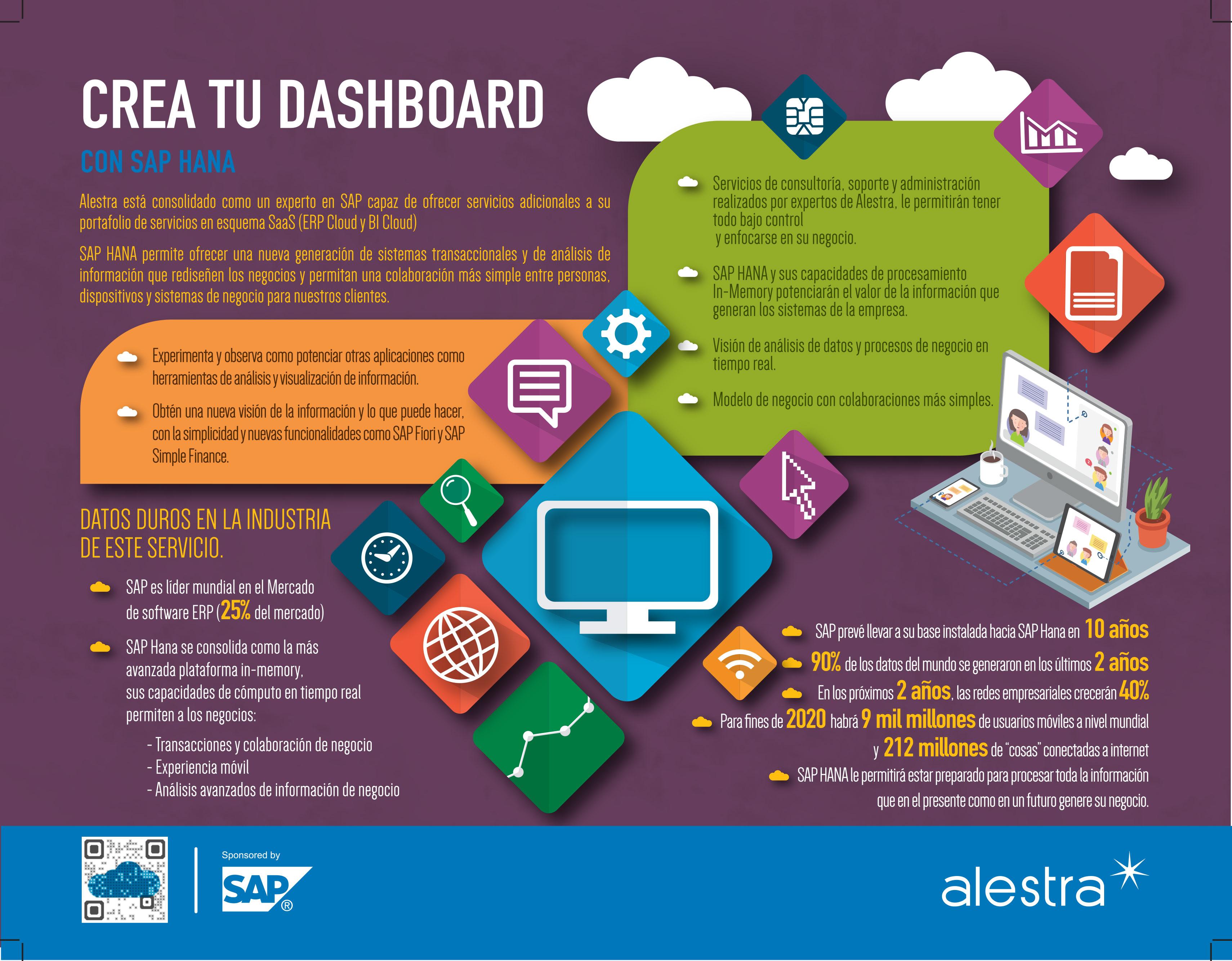 SAP-crea-tu-dashboard-1.jpg
